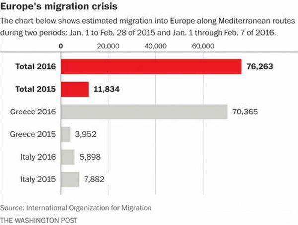 migrationcrisis