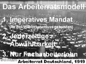Die Reichsversammlung der A.&S. Räte Deutschlands am 16.Dez. im Abgeordnetenhause. Rich. Müller, Mitglied des Vollzugsausschusses eröffnet die Sitzung.