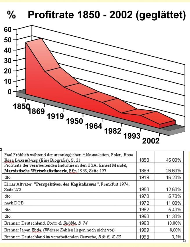 BIP 1951 - 900 mit Text