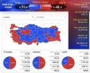 Erdogans Sieg im Referendum vertieft Graben zumWestblock