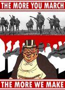 Das Große Geld hinter dem Krieg: der militärisch-industrielle Komplex