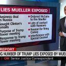 Die Lügenfabrik CNN bricht ein. Gott seiDank.