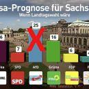 Gute und böse Formfehler in den Medien: Ausschluss von Oppositionellen bei Wahlen in Moskau undSachsen