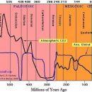 Wissenschaftler vs. Klimakatastrophismus