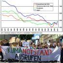 Die Bourgeoisie ruft nach dem Notstand-ruft nach Verzicht- die ökologische Deflationspolitik
