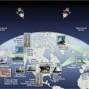 Die US-Raketenabwehr 2019