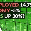 Was steckt hinter dem aktuellenBörsen-Wahn?