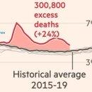 Katastrophaler Anstieg der Corona-Infektionen in Deutschland: Regierungen arbeiten mit falschenZahlen