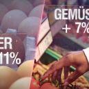 Erstmals seit 13 Jahren: Inflationsrate überschreitet in Deutschland im Juli Drei-Prozent-Marke